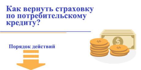 восточный экспресс банк подать заявку на кредит наличными онлайн заявка