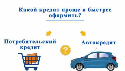 Автокредит & потребительский кредит, что выгоднее?