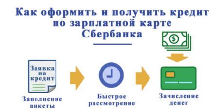 Защита прав потребителей кредиты