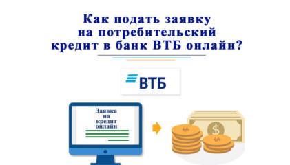 Банк возрождение официальный сайт кредиты