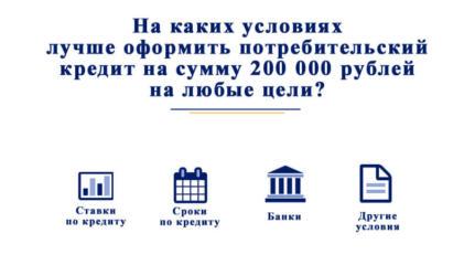 Кредит на 200000 рублей в сбербанке