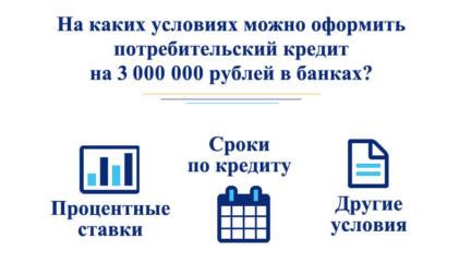 К доходам кредитной организации относятся