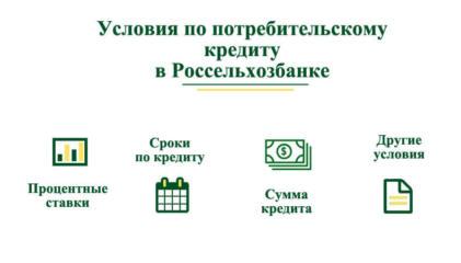 Все банки россии где можно взять кредит без справок и поручителей