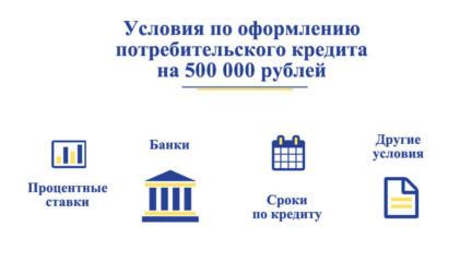 Взять кредит в банке 500000 на 5 лет