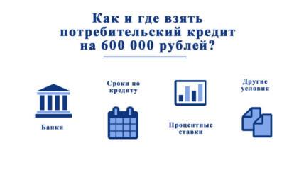 Гасить кредит или заем можно разными способами, постепенно или.