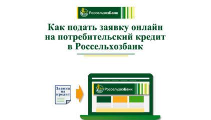 Федеральный закон о списании кредитов